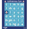 Mat Rhaglennu Cyw: Llythrennau Cyw