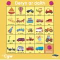 Mat Rhaglennu Cyw: Deryn ar Daith