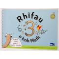 Math y Mwydyn - Rhifau o bob Math